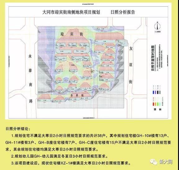 迎宾街大有广场二期 迎宾佳苑住宅项目规划许可公示