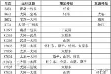 4月10日起 大同-太原云冈号Z7805将延长43分钟