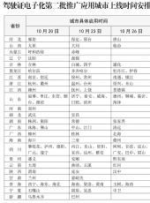 @全体车主:大同10月23日起申领电子驾驶证!附操作指南